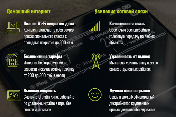 Безлимитный спутниковый интернет до 100 Мб/с и усиление сотовой связи в Дом и для Бизнеса 4