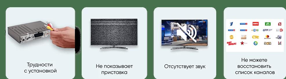 Телевидение | Интернет | Видеонаблюдение |